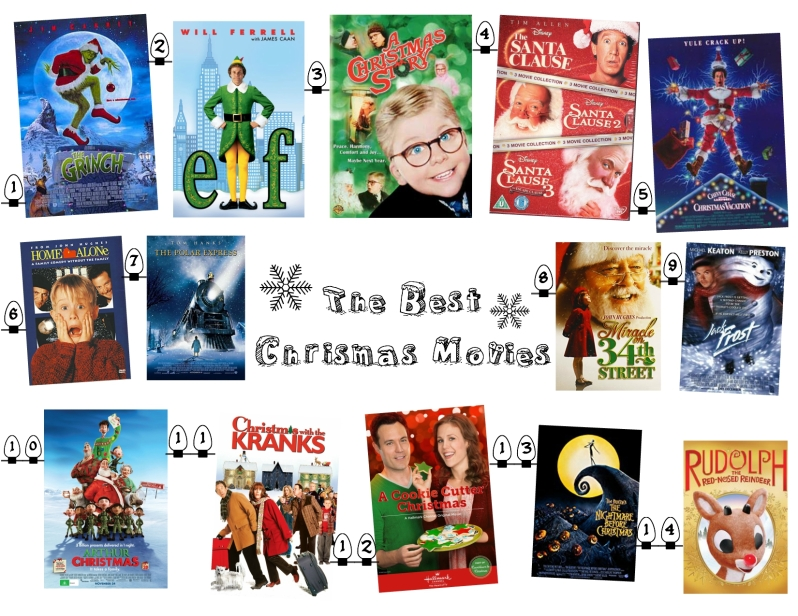 The Best Christmas Movies.jpg